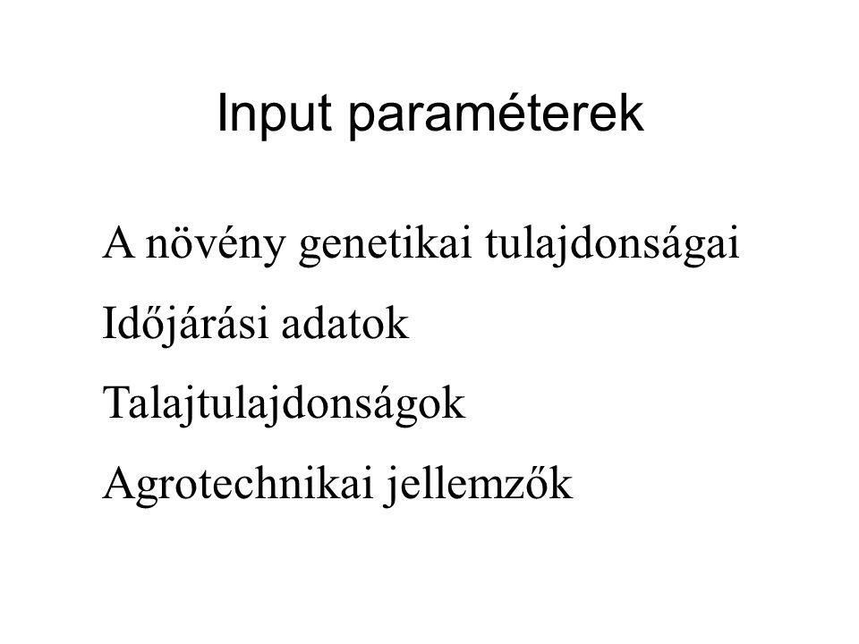 Input paraméterek A növény genetikai tulajdonságai Időjárási adatok