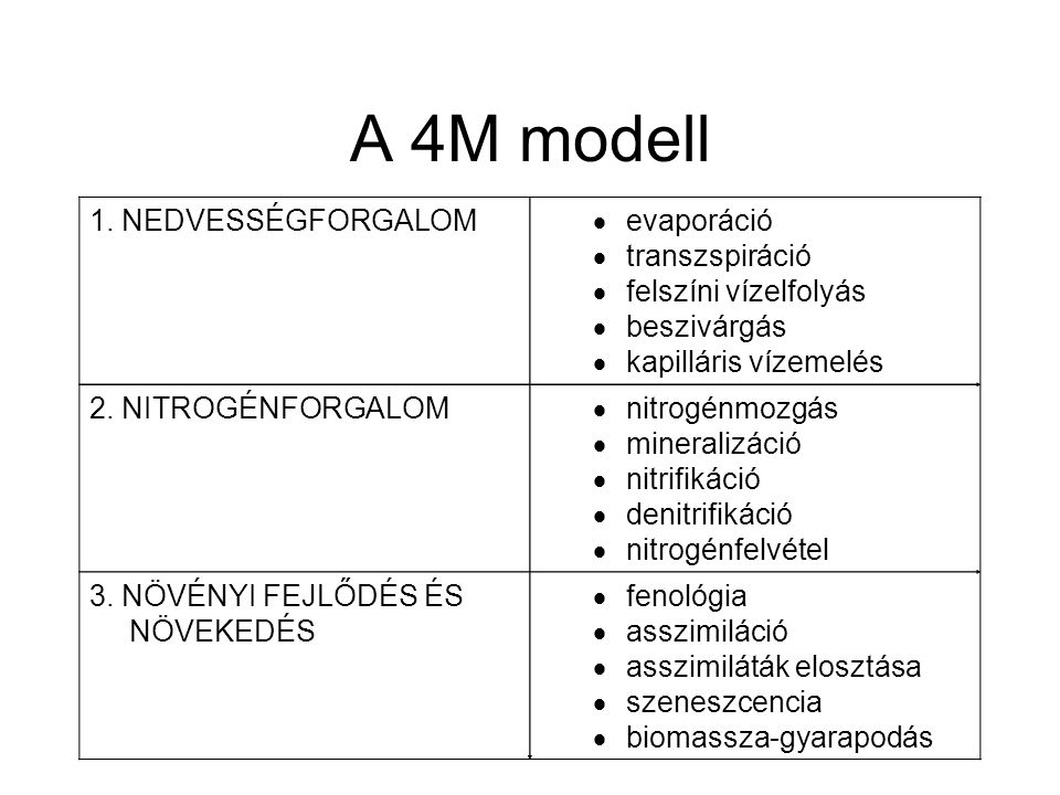 A 4M modell 1. NEDVESSÉGFORGALOM evaporáció transzspiráció