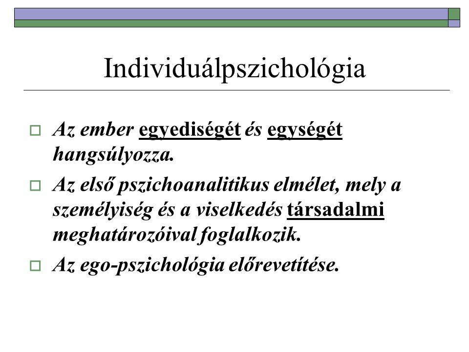 Individuálpszichológia