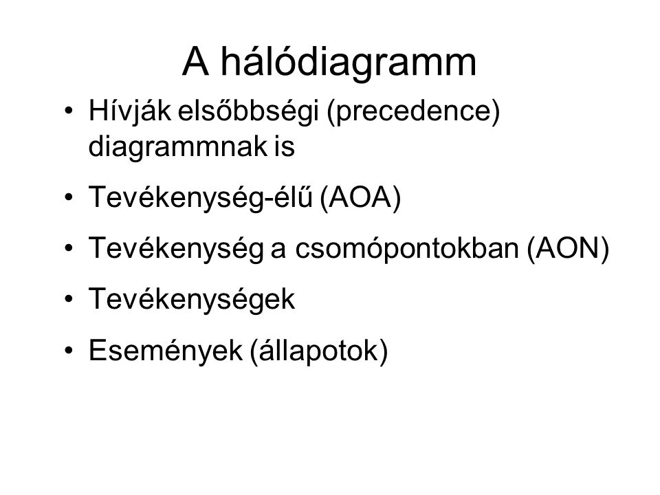 A hálódiagramm Hívják elsőbbségi (precedence) diagrammnak is