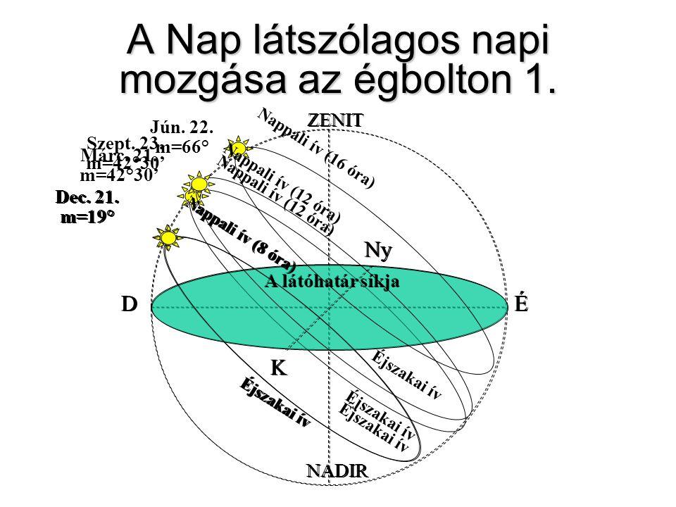 A Nap látszólagos napi mozgása az égbolton 1.
