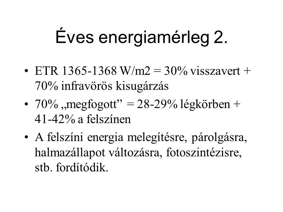 """Éves energiamérleg 2. ETR 1365-1368 W/m2 = 30% visszavert + 70% infravörös kisugárzás. 70% """"megfogott = 28-29% légkörben + 41-42% a felszínen."""