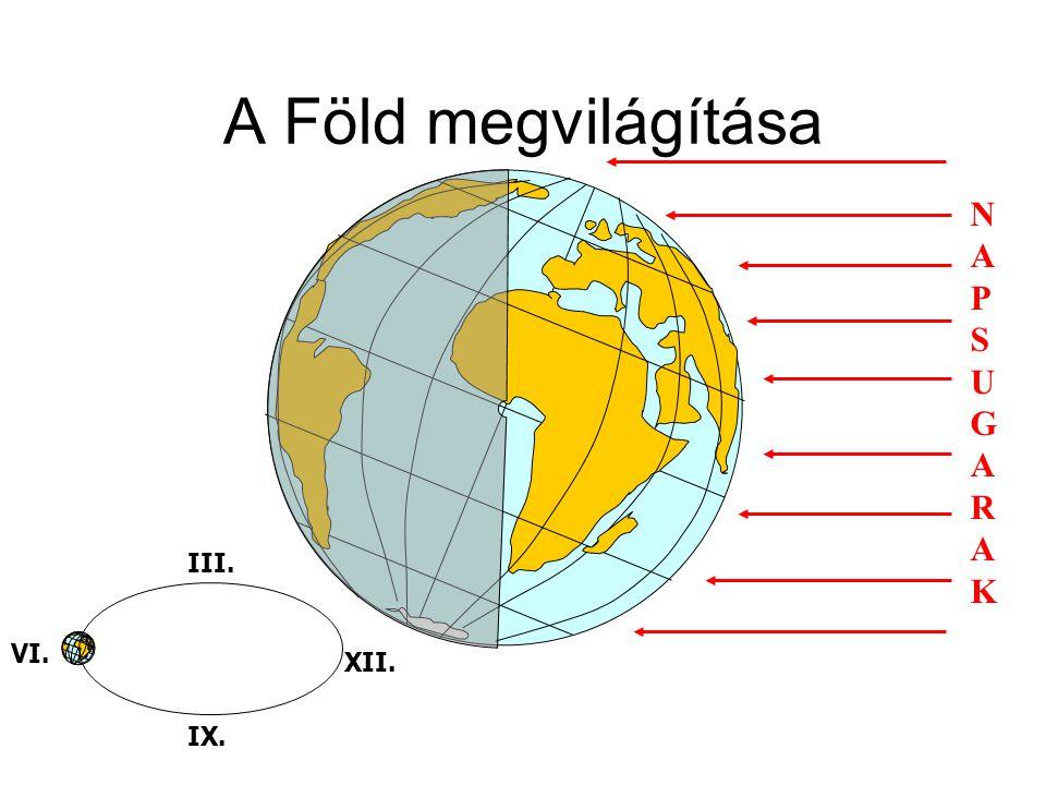 A Föld megvilágítása NAPSUGARAK III. VI. XII. IX.