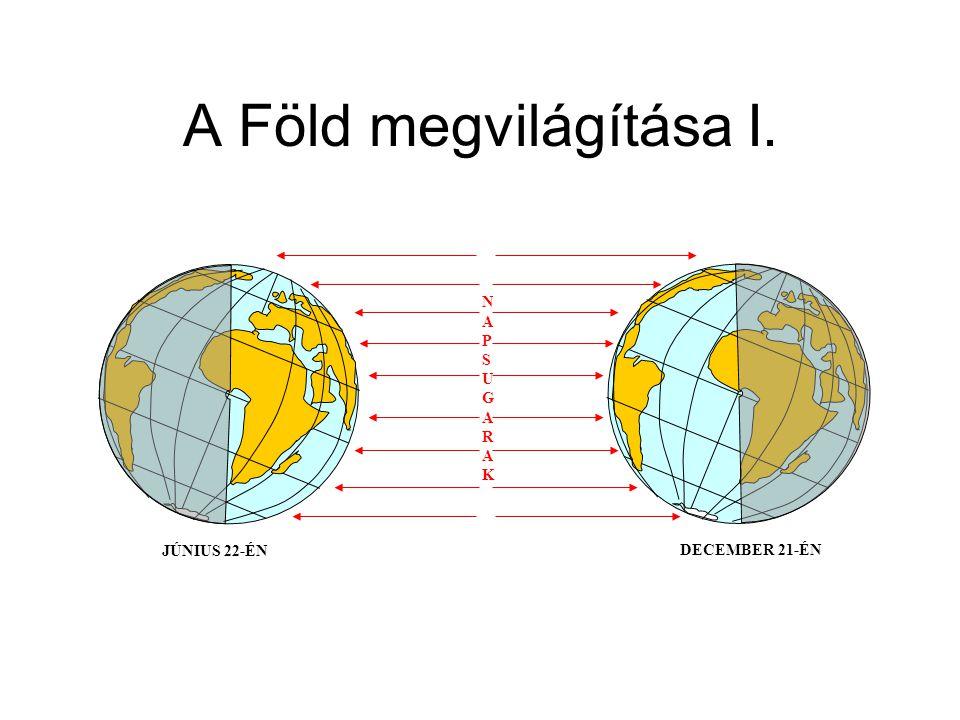 A Föld megvilágítása I. NAPSUGARAK JÚNIUS 22-ÉN DECEMBER 21-ÉN