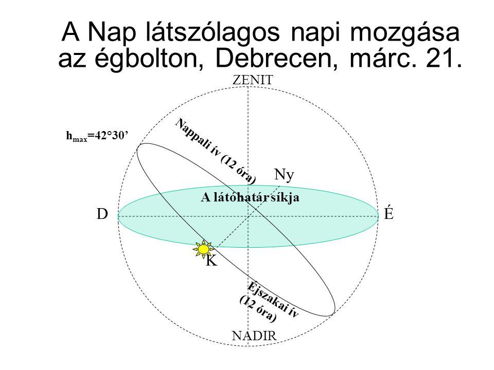 A Nap látszólagos napi mozgása az égbolton, Debrecen, márc. 21.
