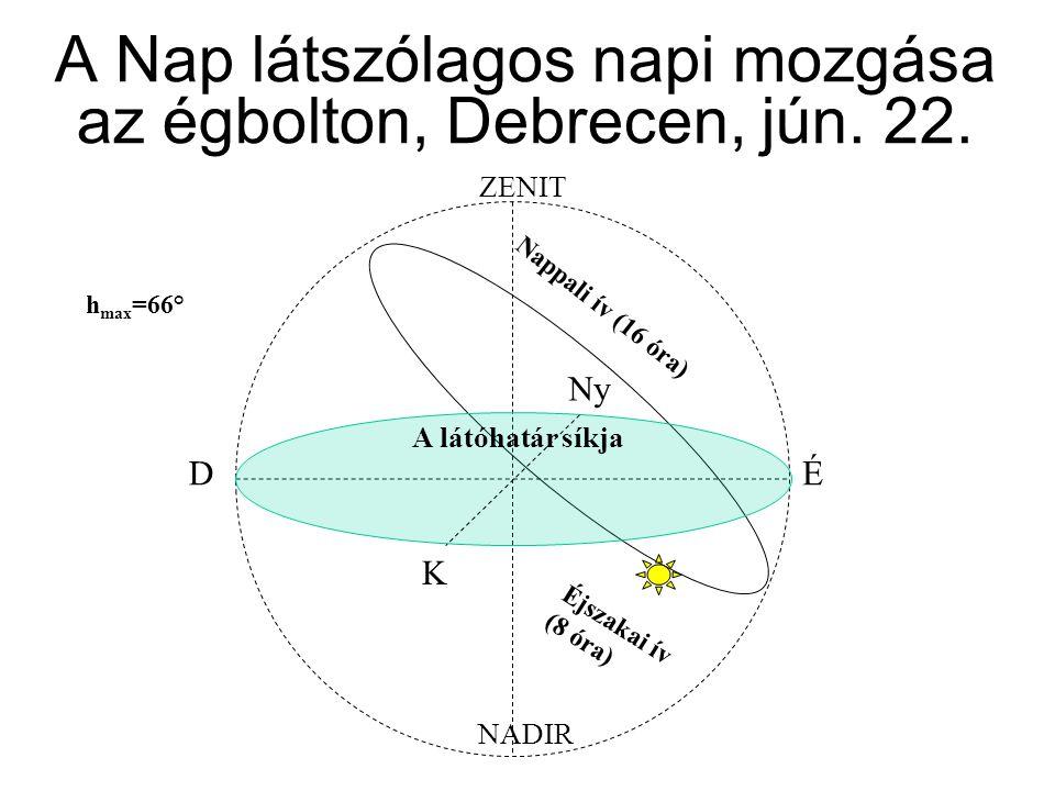 A Nap látszólagos napi mozgása az égbolton, Debrecen, jún. 22.