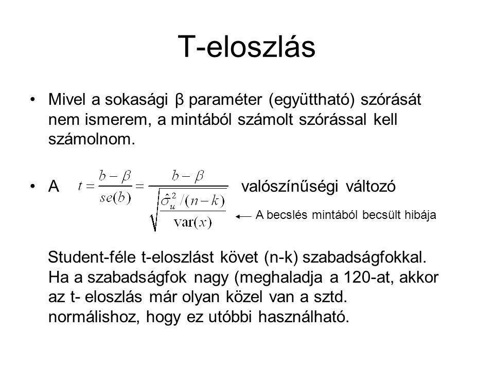 T-eloszlás Mivel a sokasági β paraméter (együttható) szórását nem ismerem, a mintából számolt szórással kell számolnom.