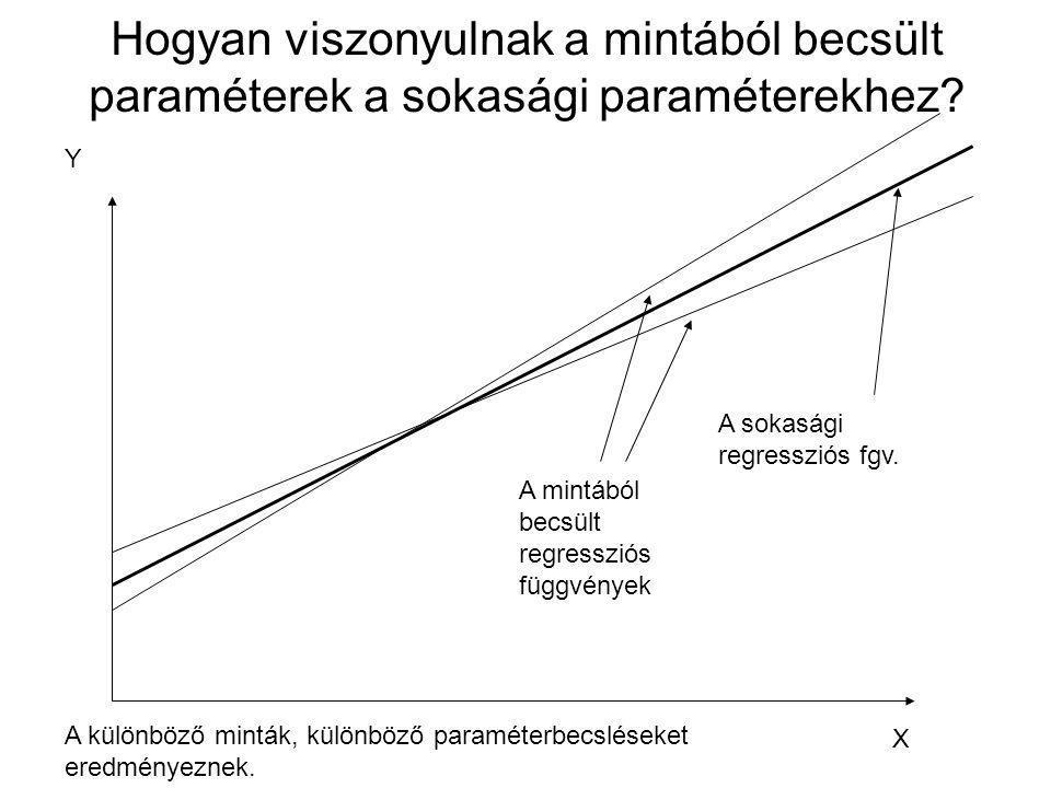 Hogyan viszonyulnak a mintából becsült paraméterek a sokasági paraméterekhez