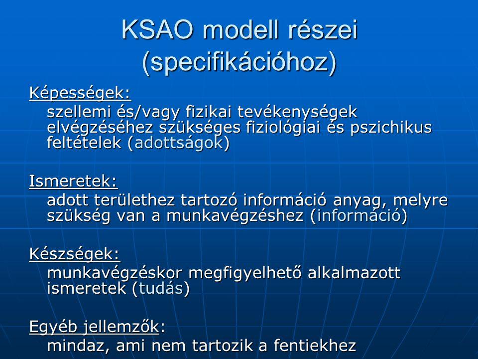 KSAO modell részei (specifikációhoz)