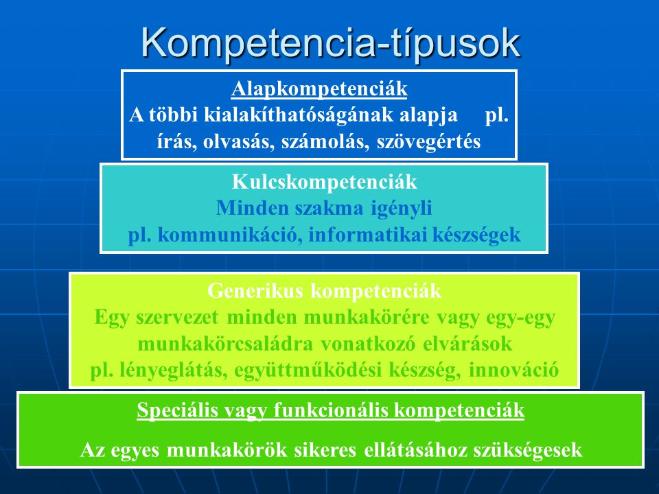 Kompetencia-típusok