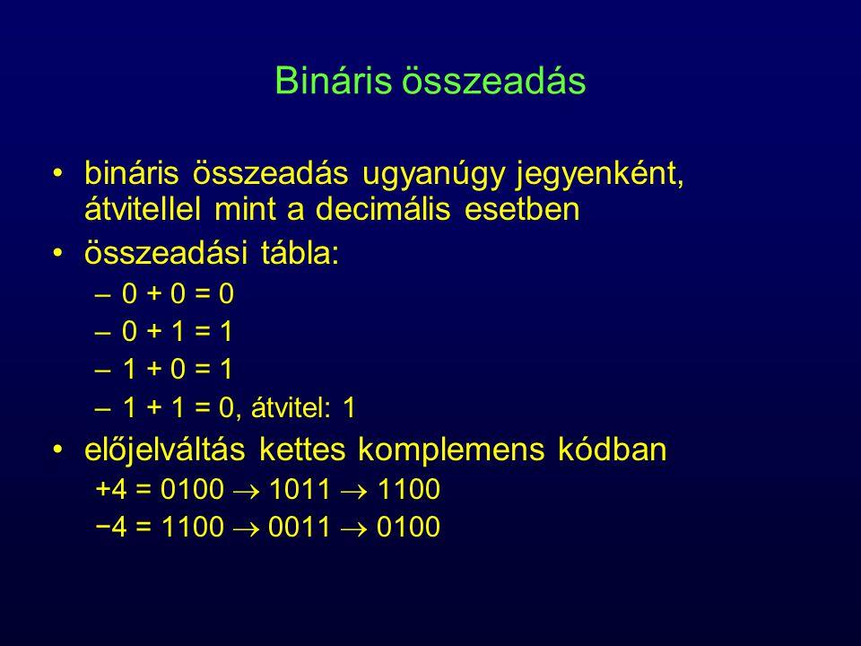 Bináris összeadás bináris összeadás ugyanúgy jegyenként, átvitellel mint a decimális esetben. összeadási tábla: