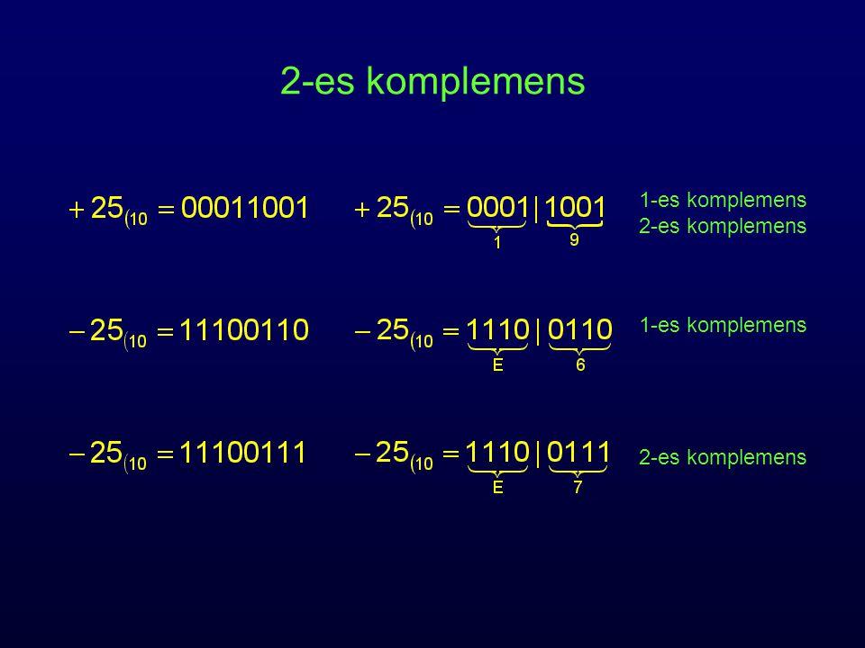 2-es komplemens 1-es komplemens 2-es komplemens 1-es komplemens