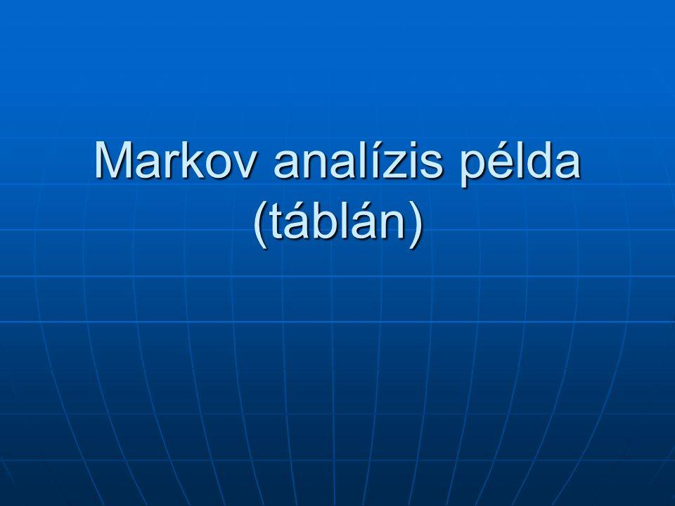 Markov analízis példa (táblán)