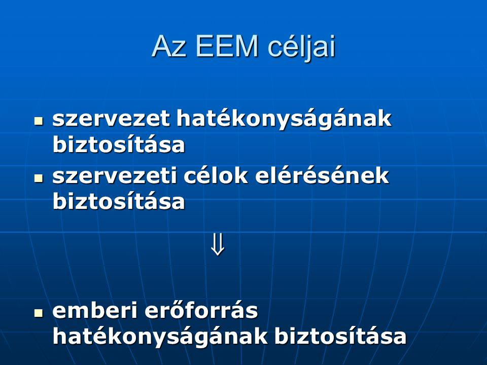 Az EEM céljai  szervezet hatékonyságának biztosítása
