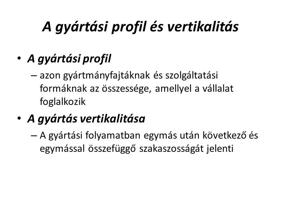 A gyártási profil és vertikalitás