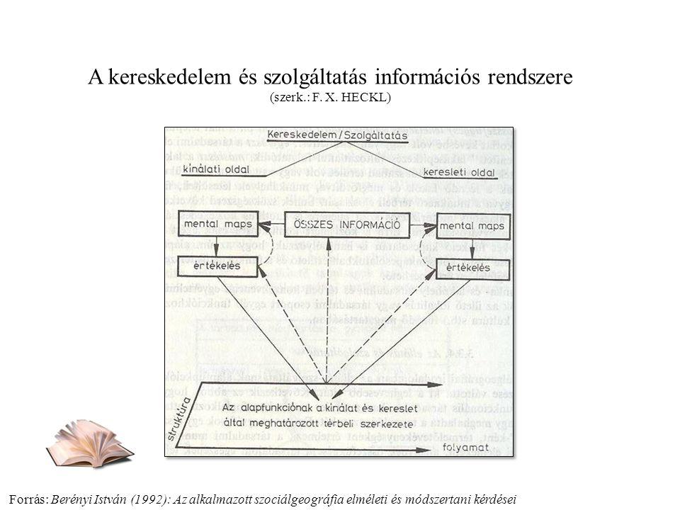 A kereskedelem és szolgáltatás információs rendszere