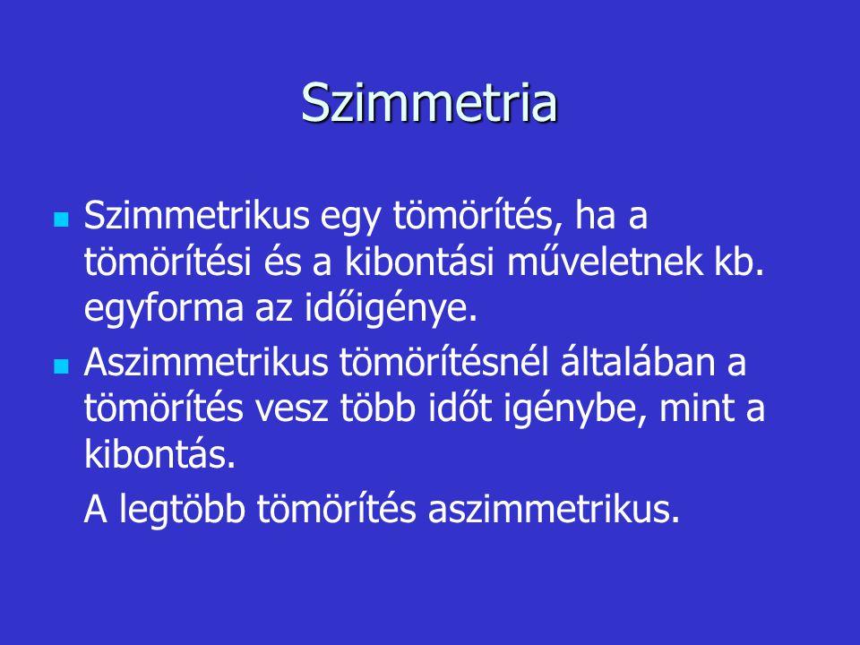 Szimmetria Szimmetrikus egy tömörítés, ha a tömörítési és a kibontási műveletnek kb. egyforma az időigénye.