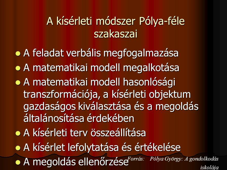 A kísérleti módszer Pólya-féle szakaszai