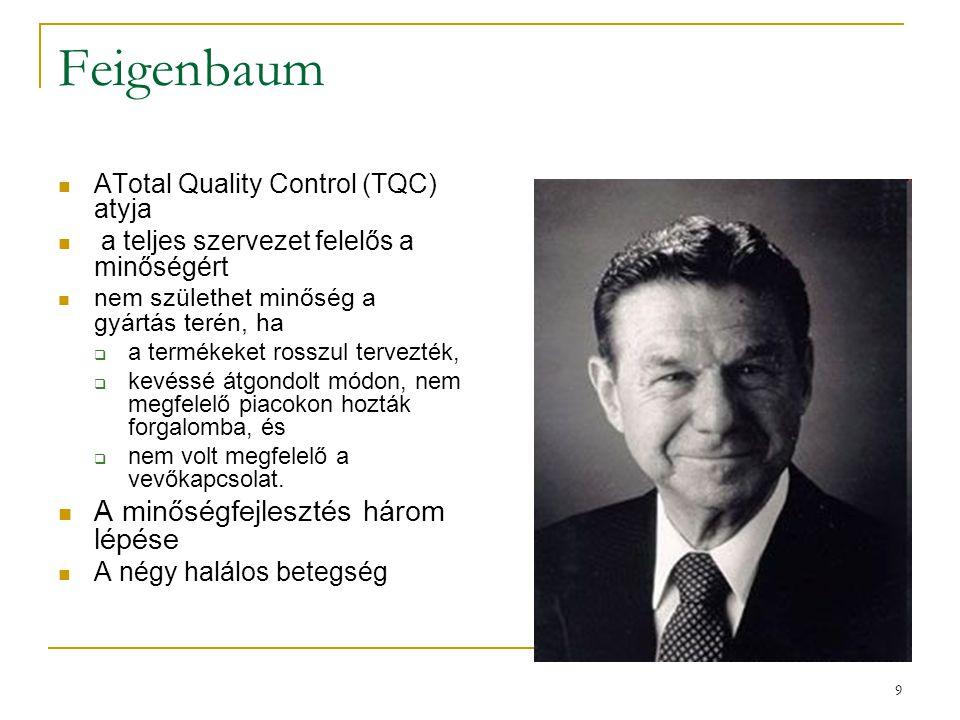 Feigenbaum A minőségfejlesztés három lépése