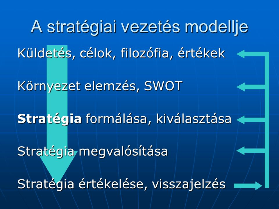 A stratégiai vezetés modellje