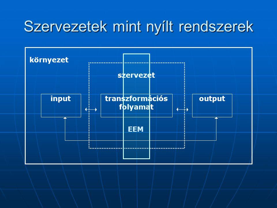 Szervezetek mint nyílt rendszerek