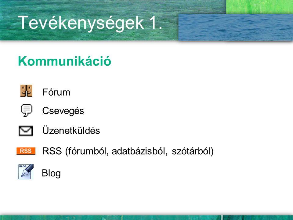 Tevékenységek 1. Kommunikáció Fórum Csevegés Üzenetküldés