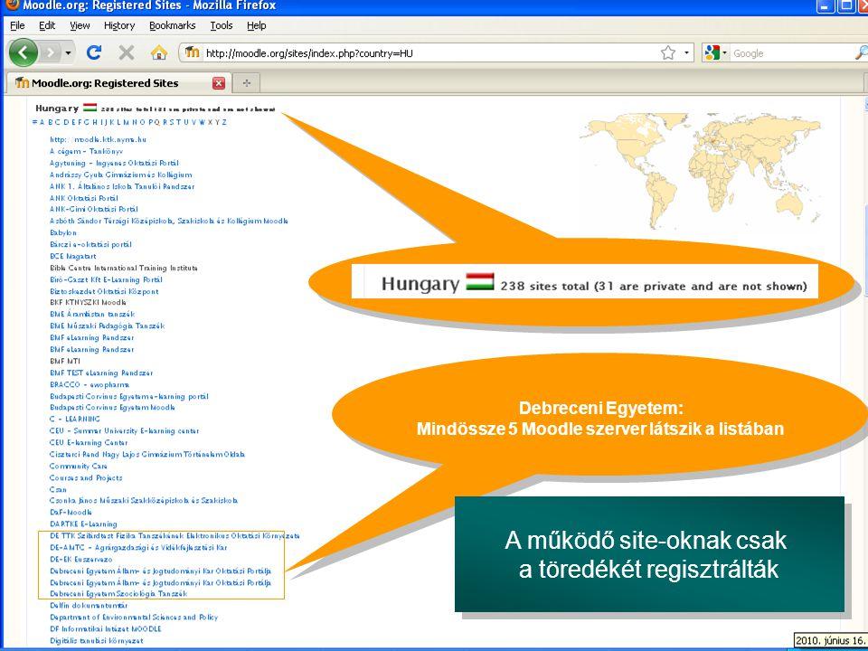 Debreceni Egyetem: Mindössze 5 Moodle szerver látszik a listában