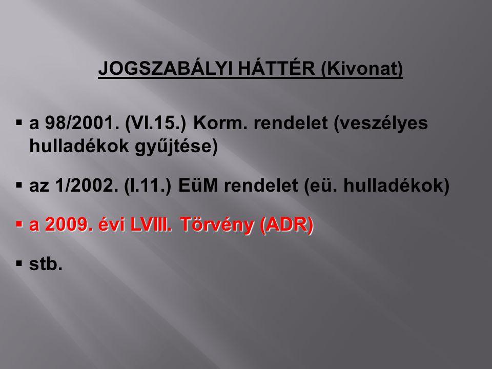 JOGSZABÁLYI HÁTTÉR (Kivonat)