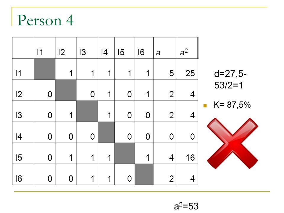 Person 4 d=27,5-53/2=1 a2=53 I1 I2 I3 I4 I5 I6 1 a a2 5 25 2 4 16