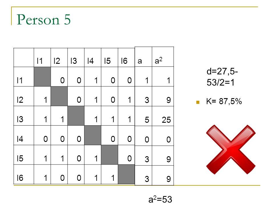 Person 5 d=27,5-53/2=1 a2=53 I1 I2 I3 I4 I5 I6 1 a a2 1 3 9 5 25