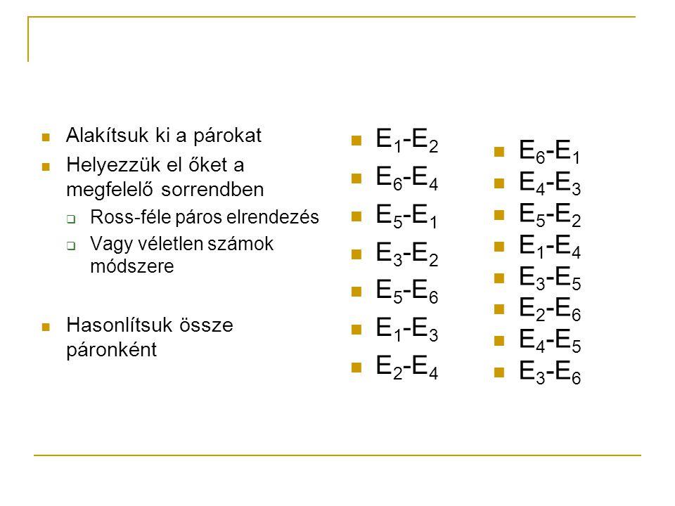 E1-E2 E6-E4 E6-E1 E4-E3 E5-E1 E5-E2 E3-E2 E1-E4 E5-E6 E3-E5 E1-E3