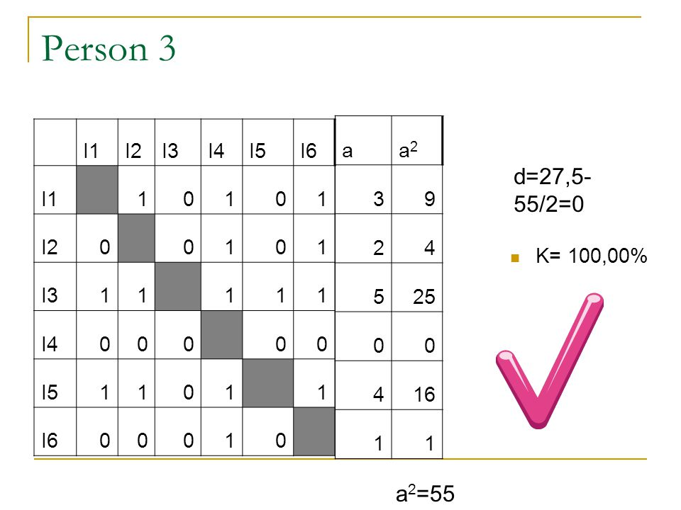 Person 3 d=27,5-55/2=0 a2=55 I1 I2 I3 I4 I5 I6 1 a a2 3 9 2 4 5 25 16