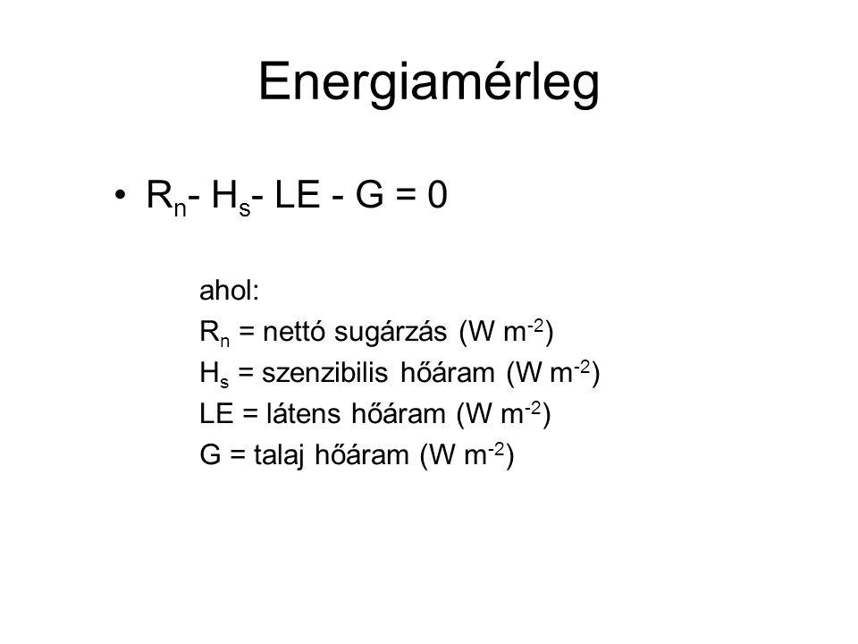 Energiamérleg Rn- Hs- LE - G = 0 ahol: Rn = nettó sugárzás (W m-2)