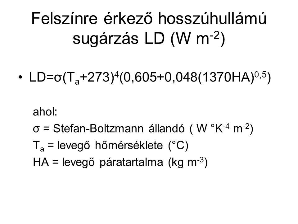 Felszínre érkező hosszúhullámú sugárzás LD (W m-2)