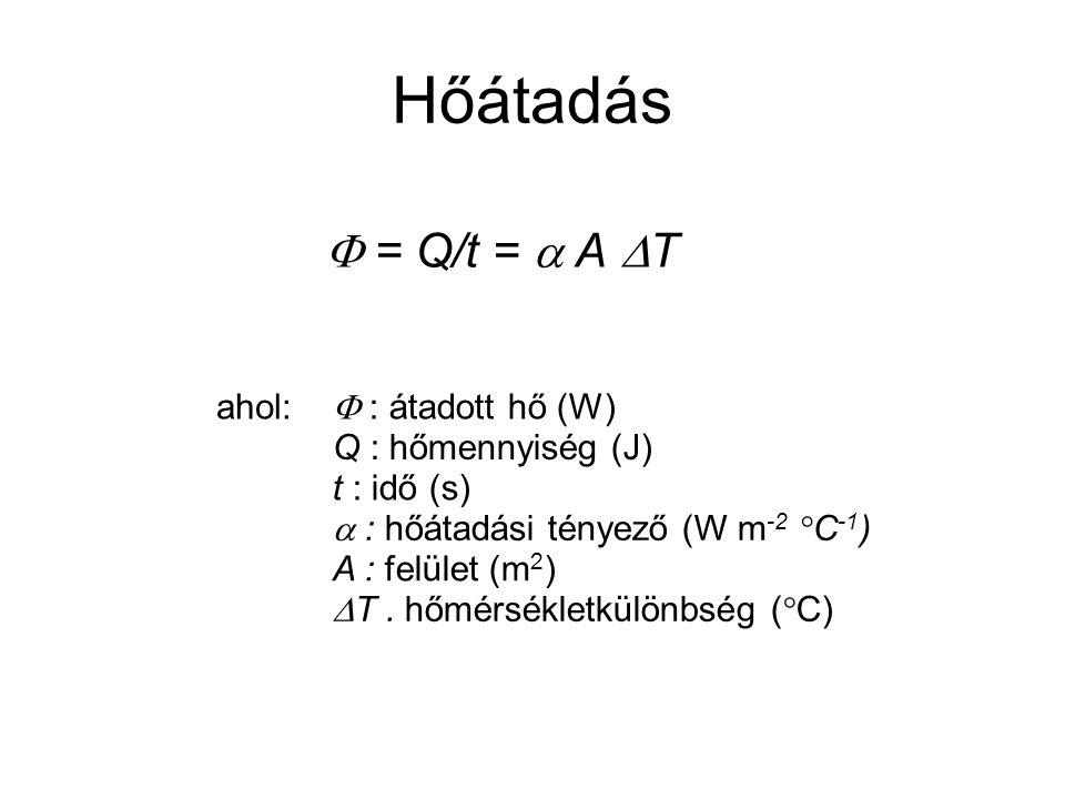 Hőátadás  = Q/t =  A T ahol:  : átadott hő (W) Q : hőmennyiség (J)