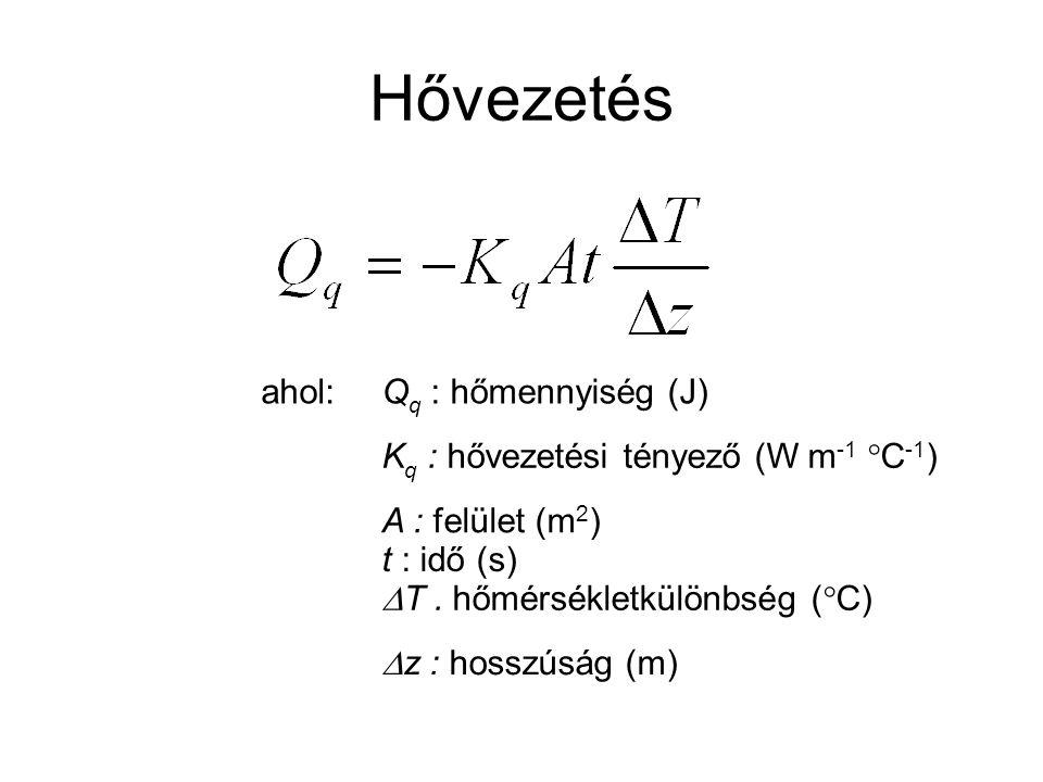 Hővezetés ahol: Qq : hőmennyiség (J)
