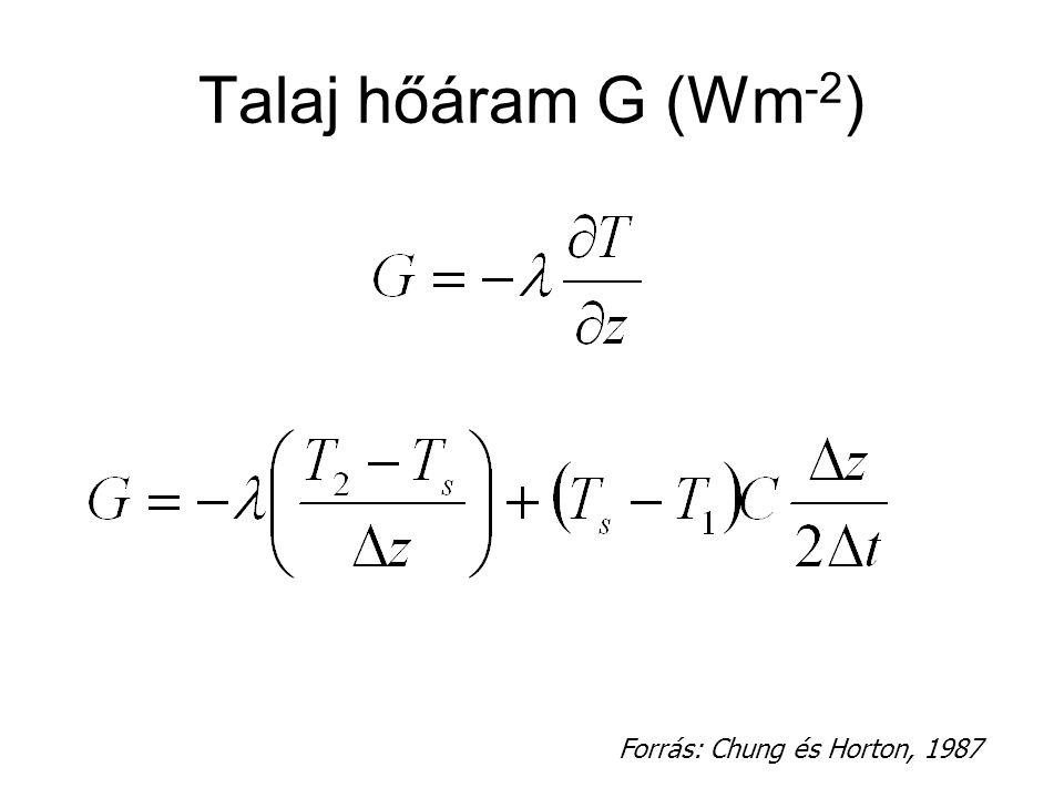 Talaj hőáram G (Wm-2) Forrás: Chung és Horton, 1987