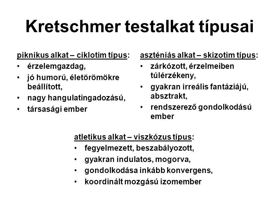 Kretschmer testalkat típusai