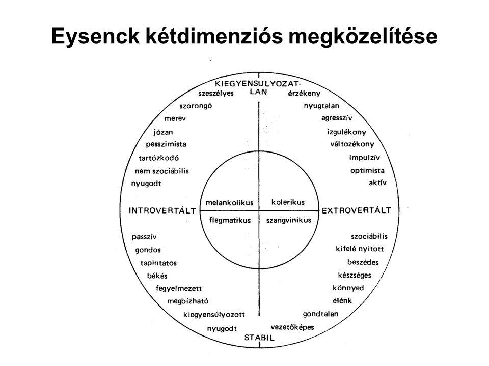 Eysenck kétdimenziós megközelítése