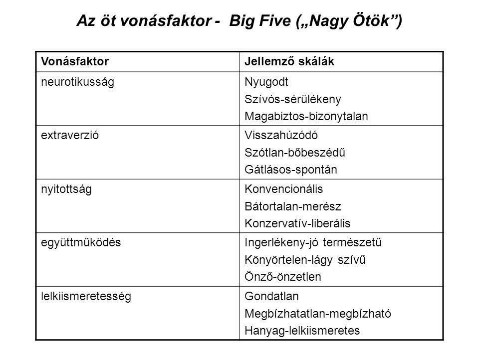 """Az öt vonásfaktor - Big Five (""""Nagy Ötök )"""