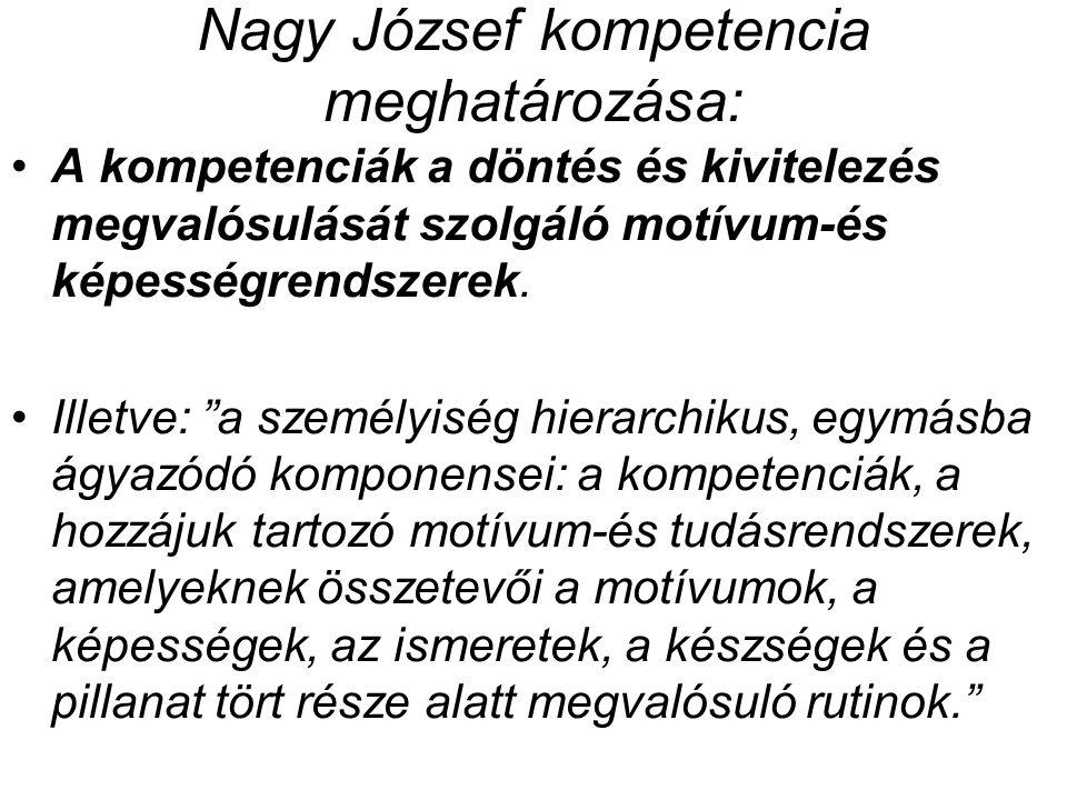 Nagy József kompetencia meghatározása: