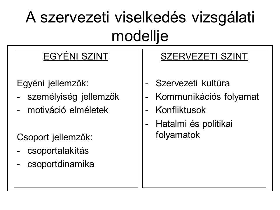 A szervezeti viselkedés vizsgálati modellje