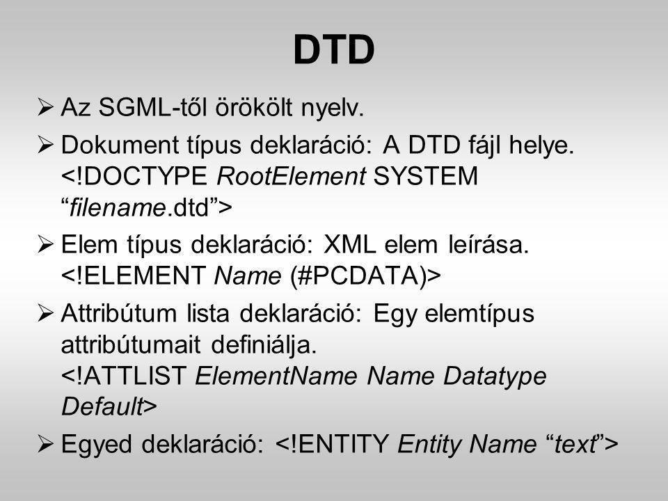 DTD Az SGML-től örökölt nyelv.