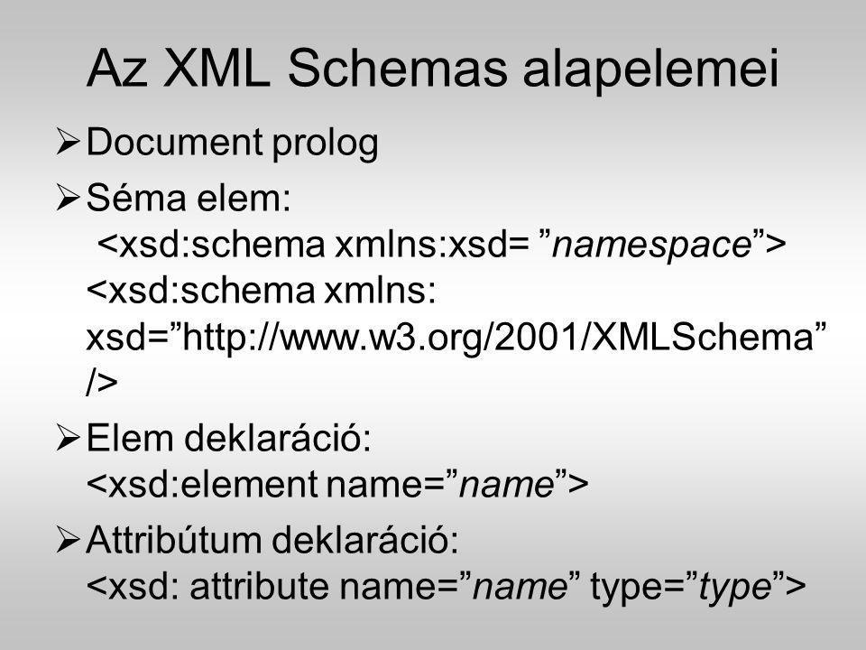 Az XML Schemas alapelemei