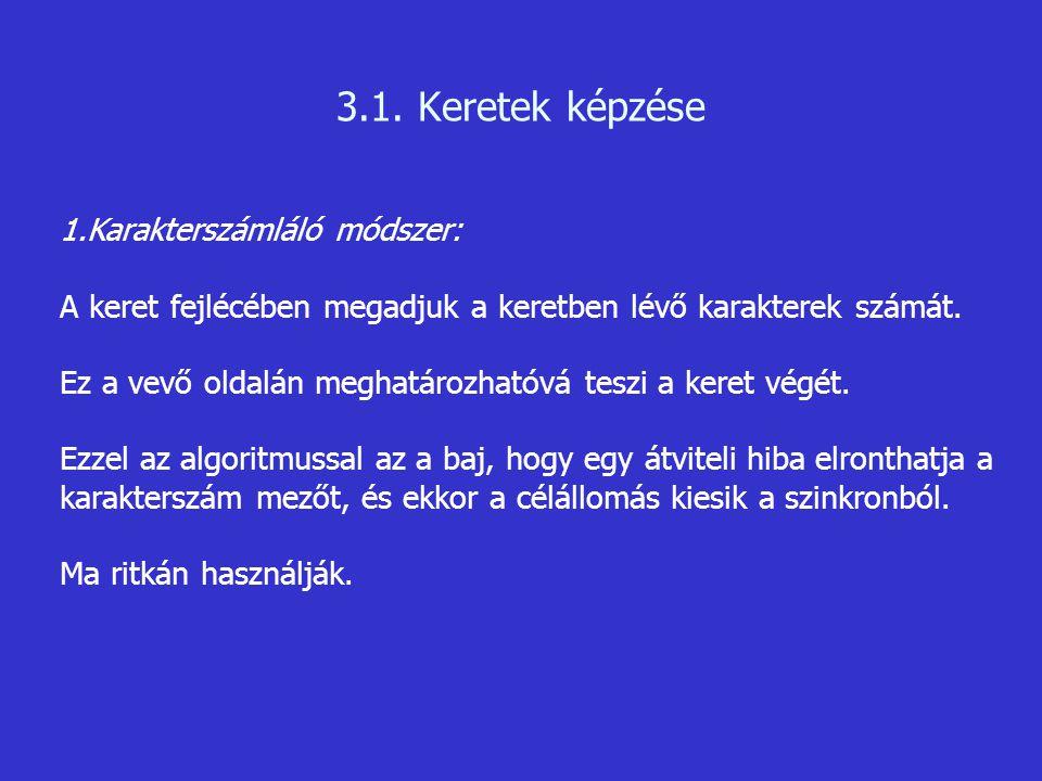 3.1. Keretek képzése Karakterszámláló módszer: