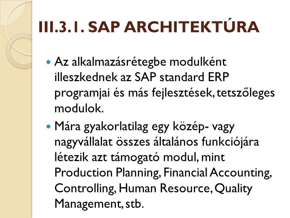 III.3.1. SAP ARCHITEKTÚRA Az alkalmazásrétegbe modulként illeszkednek az SAP standard ERP programjai és más fejlesztések, tetszőleges modulok.