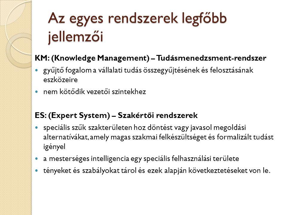 Az egyes rendszerek legfőbb jellemzői
