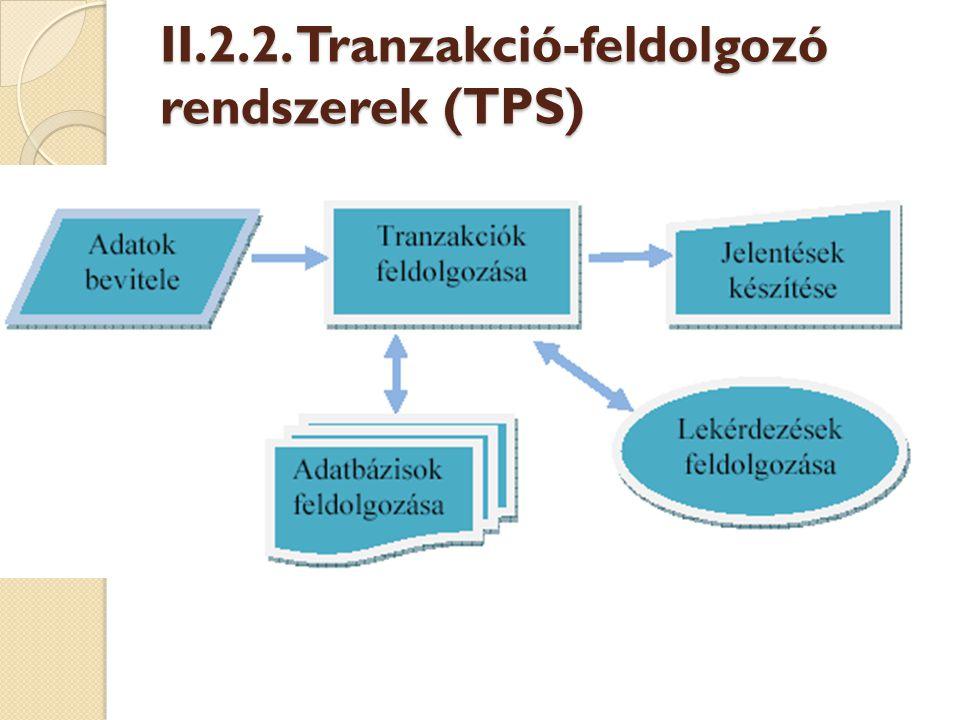 II.2.2. Tranzakció-feldolgozó rendszerek (TPS)