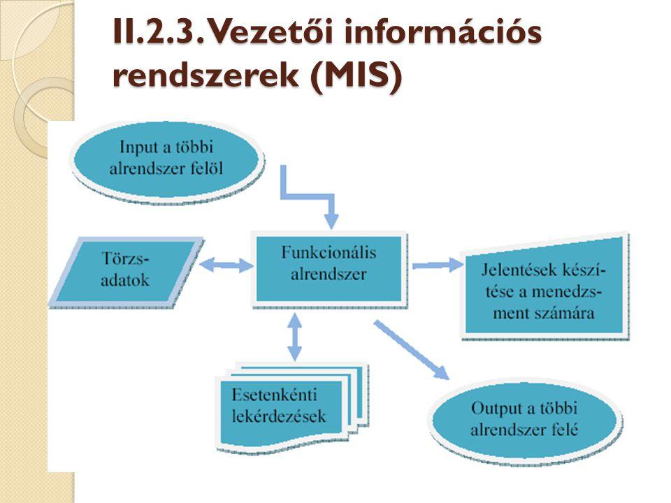 II.2.3. Vezetői információs rendszerek (MIS)