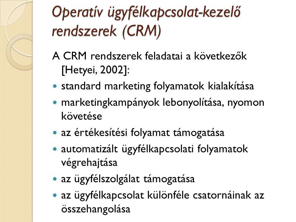 Operatív ügyfélkapcsolat-kezelő rendszerek (CRM)